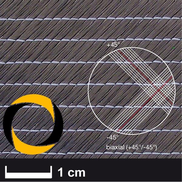 Kohlegelege 411 g/m² (biaxial) 127 cm